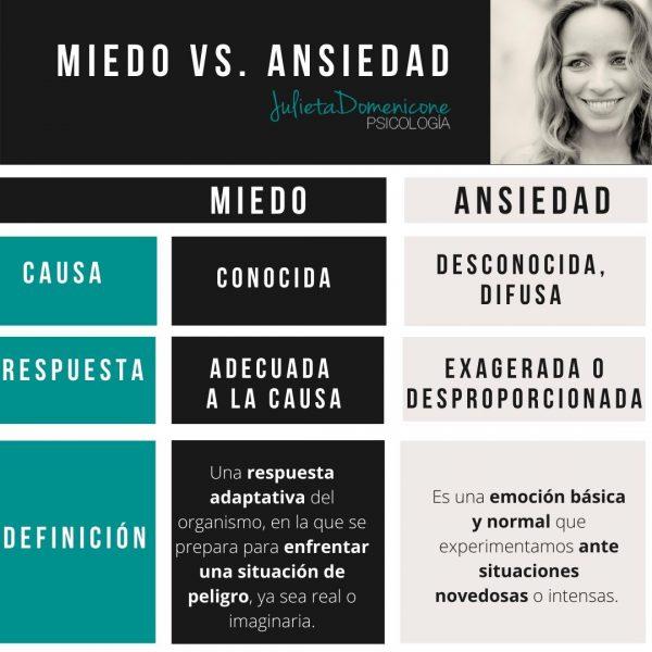 Ansiedad-miedo-Julieta_Domenicone-Psicólogos_Granada