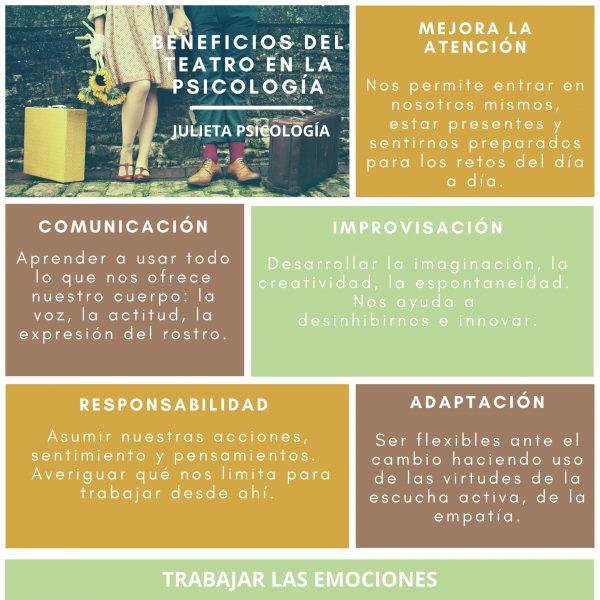 Psicología_teatro-Julieta_Domenicone-Psicólogos_Granada