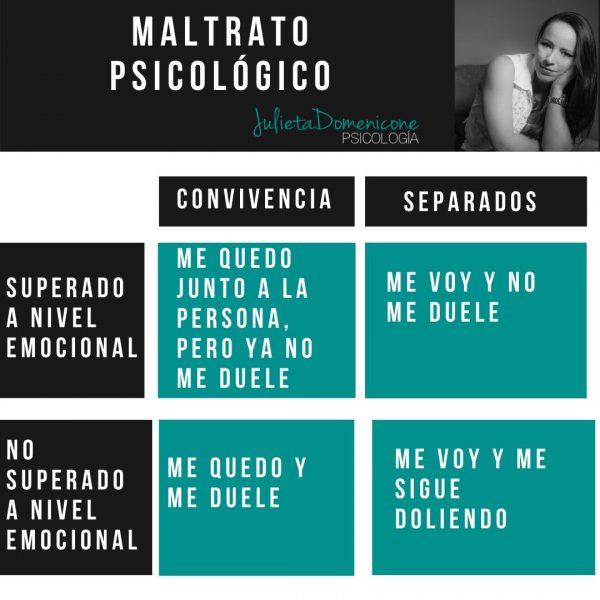 Psicólogos_Granada-Julieta _Domenicone-Maltrato Psicológico Granada